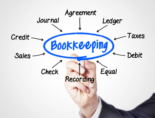 DFW Financials Bookkeeping Basics